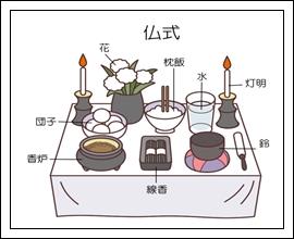 大阪市立鶴見斎場 葬儀 仏式